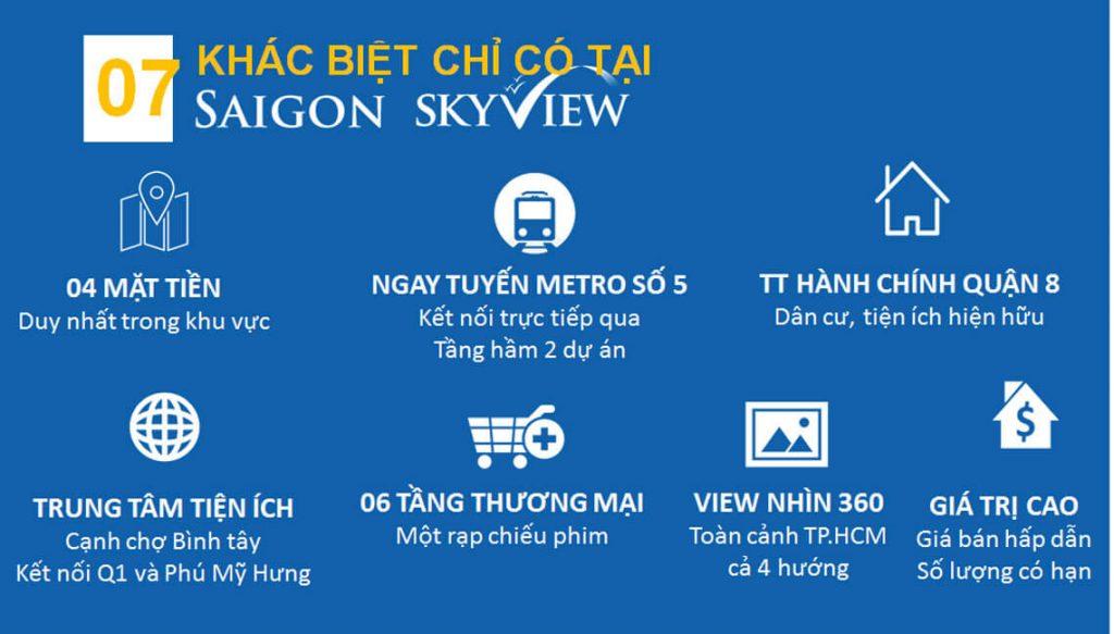 Phương thức thanh toán Căn hộ Saigon Skyview