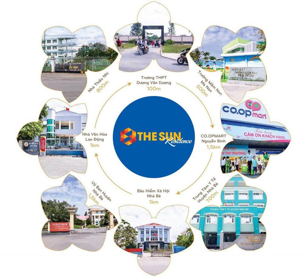 Tiện ích dự án The Sun Residence TPHCM